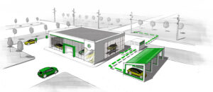 Innovative second-life battery hubs set to power up ŠKODA retailers with 160 pre-orders already